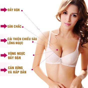 Bustbomb breast enlargement – thuốc uống nở ngực an toàn hiệu quả