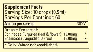 Thành phần chính của Childlife Echinacea