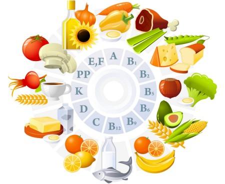 Sử dụng Osteo Bi-Flex Glucosamine HCI & Vitamin D3 cùng chế độ ăn uống hợp lý