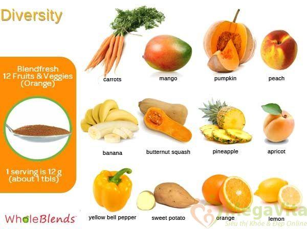 Tác dụng của vitamin a đối với da mặt