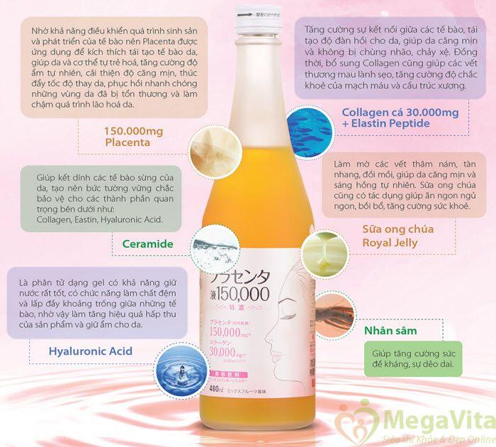 Nước uống trắng da của nhật fracora placenta có tốt không?