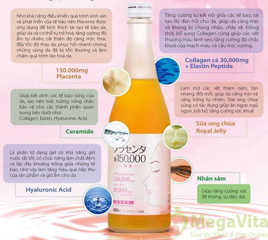 Nước uống làm trắng da của nhật loại nào tốt?